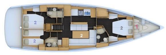 layout-b
